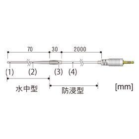 TR-1320 ステンレス保護管センサ