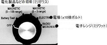 電磁波測定器トリフィールドメーターのつまみ