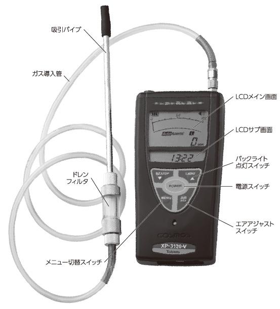 VOCリアルタイムモニタ XP-3120-V