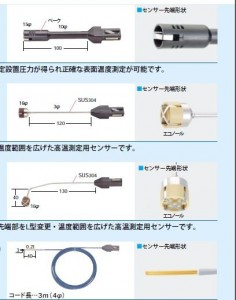 デジタル温度計TNA-110本体・オプションセンサー
