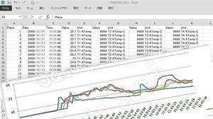 データロガー温度計TM-9017SDExcel