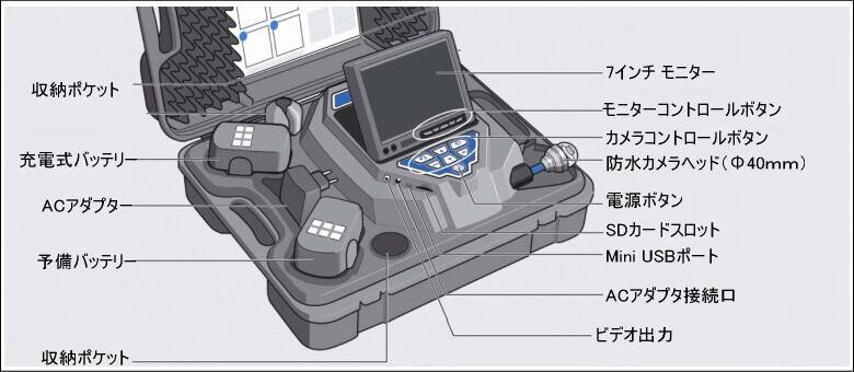 WOHLER先端可動型管内検査カメラ